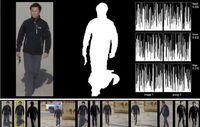 System rozpoznawania i śledzenia osób z bezzałogowych aparatów latających