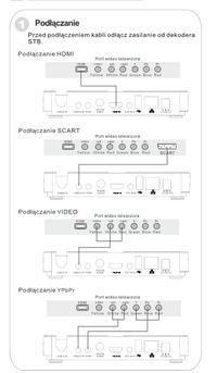 TV Samsung - Analogowe wyjście audio ??