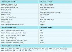 Czy film zakodowany kodekiem H264 można wiele razy edytować?