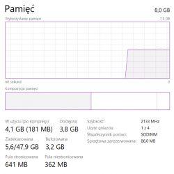 [Zlecę] Dodanie RAMu do laptopa ACER Aspire V Nitro VN7-572G-77KW
