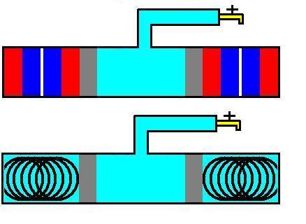 Silnik magnetyczny, Perpetuum mobile czemu ludzie w to wierzą ?