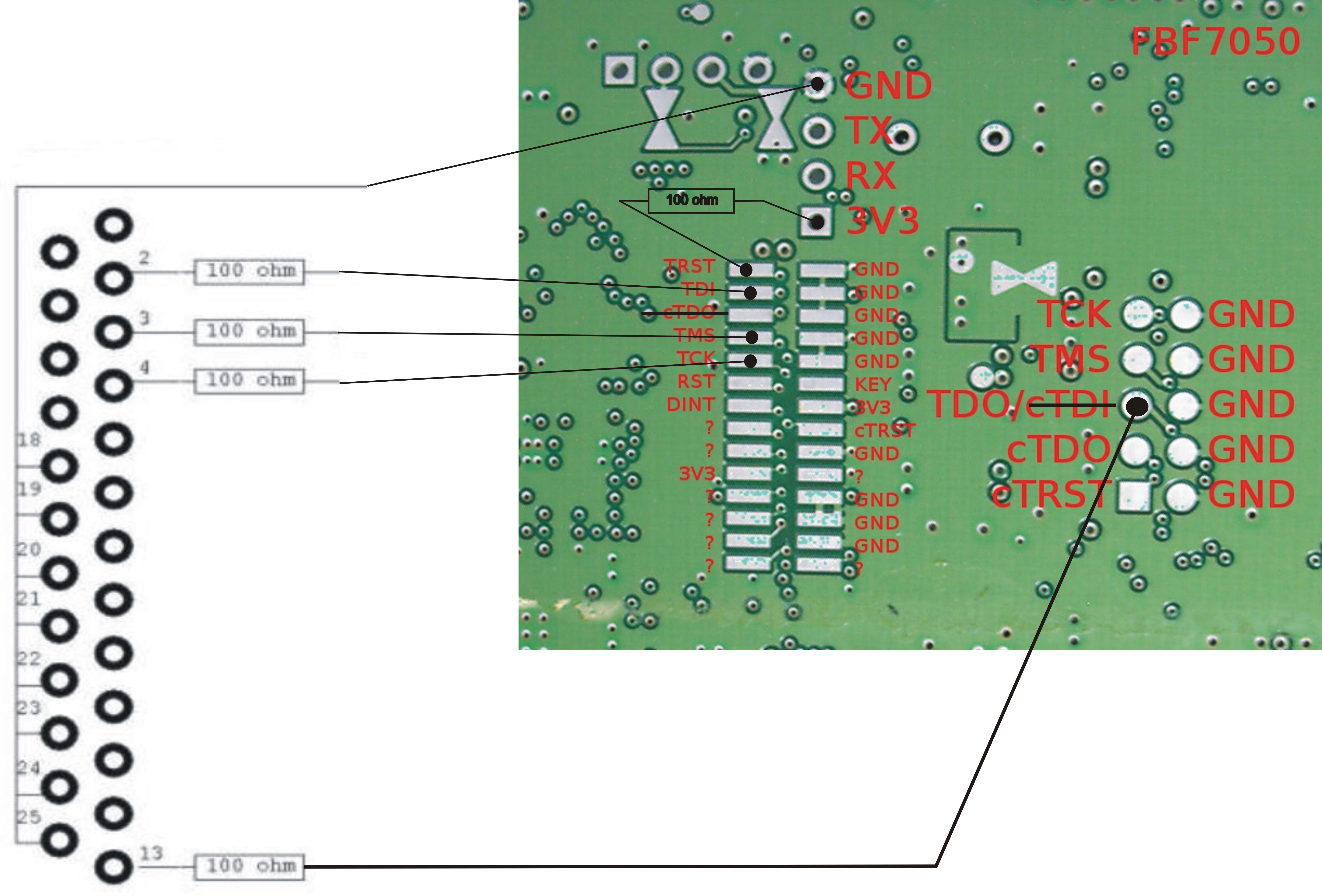 Fritz 7050 - Uszkodzony bootloader Fritz Box fon WLAN 7050 jak wgra� po serial?