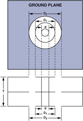 Niuanse projektowania płytek drukowanych - część 11 - Elementy pasożytnicze