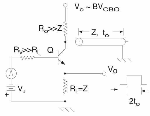 Generator impuls�w prostok�tnych 0,5V - 12 V, od kilku do kilkuset A
