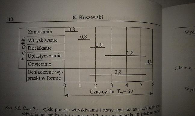 Jak wykona� taki wykres w MS excel?