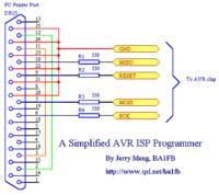 Atmega8 - Schemat do programowania portem LPT