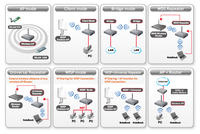 Jakie urządzenie do wzmocnienia wi-fi + LAN