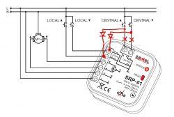 Zamel SRP-01 a centralne sterowanie roletami