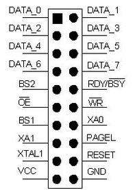 AVRISP mkII - programator uszkadzający mikrokontrolery ?