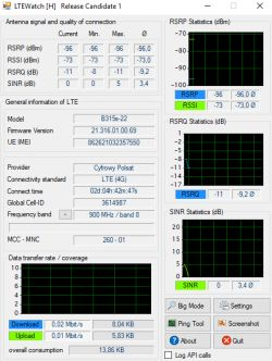 Antena do LTE Huawei B315s-22 (Cyfrowy Polsat)