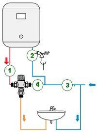 Zawór mieszający termostatyczny przy boilerze elektrycznym