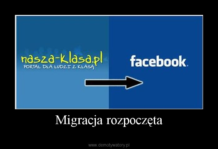 Co my�licie o Facebooku ?
