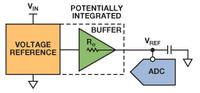Projektowanie system�w napi�cia odniesienia dla ADC SAR - cz�� 2