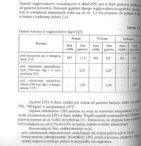 Pompka do przetaczania LPG