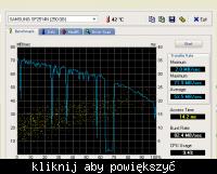 Samsung SP2514N - 1 bad + spowolnienia?