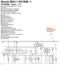 Citroen saxo 1,1 97r na Bosch MA3.1 kody ECU i pompa paliwa