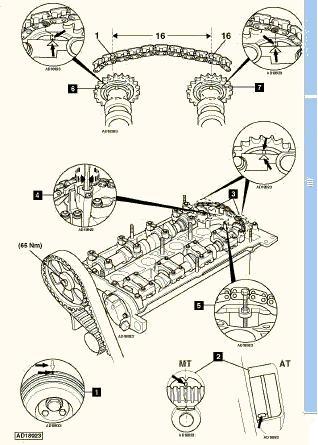 Audi A4 2.0 ALT - jak ustawic walki rozrzadu??