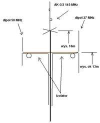 Jak zrobić balun prądowy dla 27MHz oraz 50 MHz?