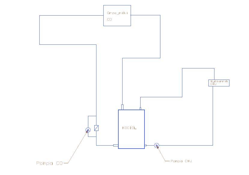 Funkcje pompy CWU - blokowanie przeplywu