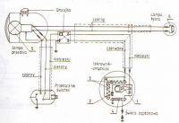 Romet Motorynka - Motorynka - pali od kopa ale wkreca sie sama na max obroty
