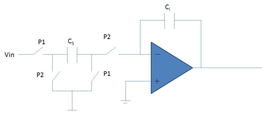 ideal opamp in sc circuit