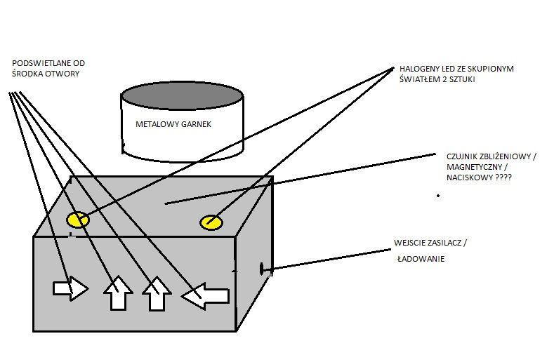 [Zlecę] Zlecę zaprojektowanie oraz wykonanie prototypu uładu LED z zasilaniem