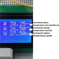 termometry+nodemcuV3+ThingSpeak