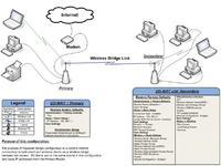 D-Link DIR-300 - DD-WRT i pytanie odno�nie sposobu pracy