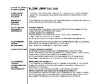 Suzuki Jimny 2001 - Podłączenie centralki pilota do instalacji zamykania drzwi.