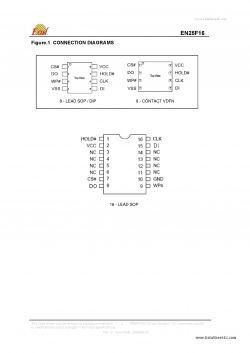 Asus M4A88T-M - Szukam schematu do płyty głównej Asus M4A88T-M