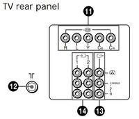 Schemat przejściówki RGB do tv Sony Wega na SCART do dekodera.