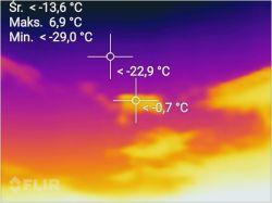 Bezkontaktowe pomiary temperatury - kilka uwag praktycznych