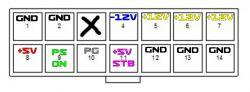 Lenovo H530-schemat przejściówki zasilanie 24 pin (żeńska) na 14 pin (męska)