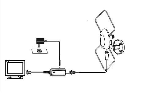 Titanium HDA-5000 - Jak sprawdzi� czy dzia�a wzmacniacz?