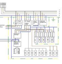 Prosze o sprawdzenie schematu rozdzielni elektrycznej domu.