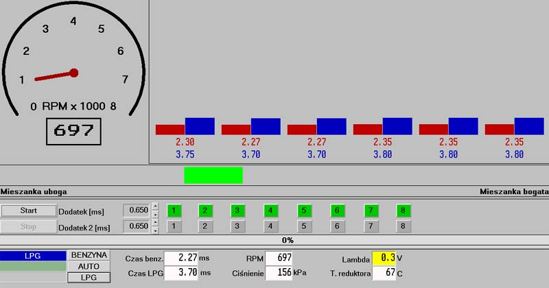 Frontera 3.2 V6 - Po czyszczeniu wtryskiwaczy....