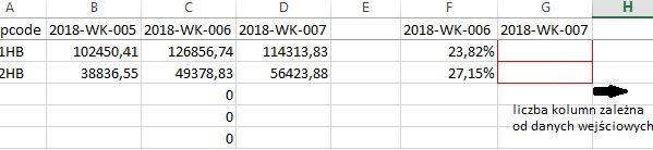 VBA - dzielenie wartości z dwóch komórek/wynik w trzeciej