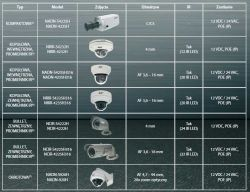 kamera IP Aper nrir-4232h hasło