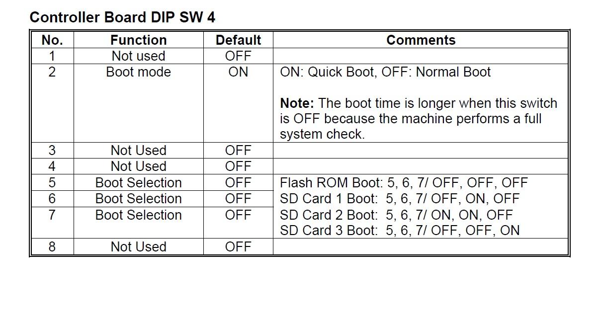 Nashuatec MP6000 - SC 672 po wgraniu firmware