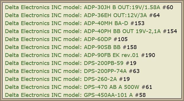 Delta Electronics model: SADP-90FH D - Zbyt wysokie napięcie na kondensatorze