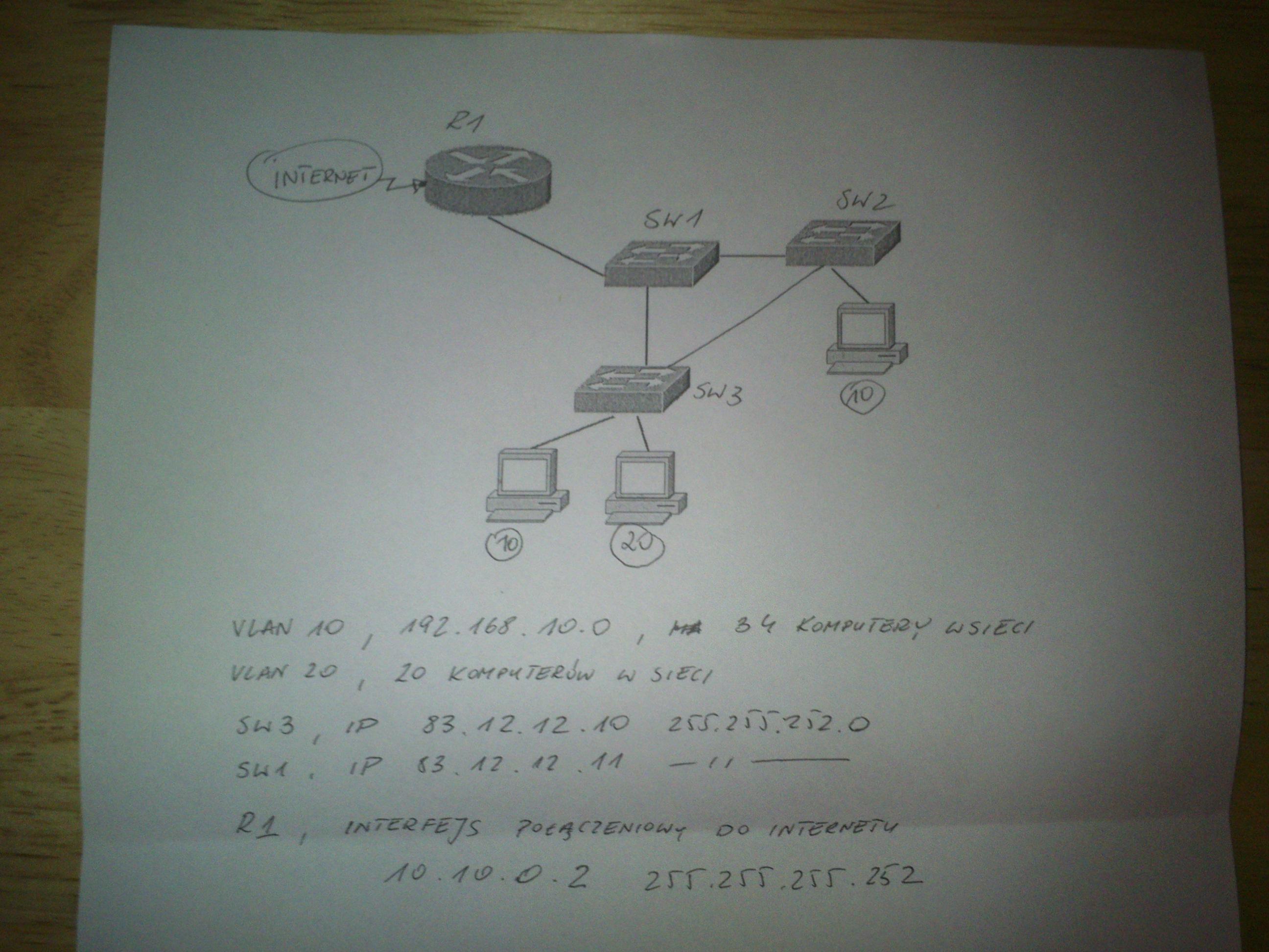 CISCO packet tracer - Adresowanie switchy