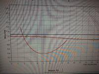 volvo - v40 1.6 109km nowe elementy LPG rozjechane mapy