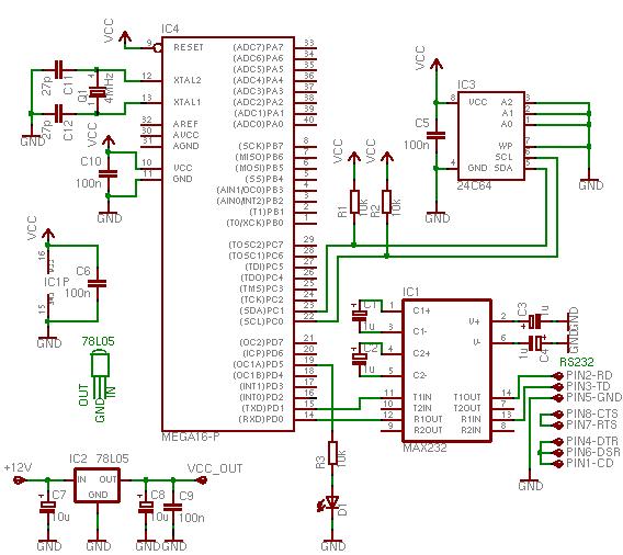 ATMEGA8(L) komunikacja z PC przez RS232