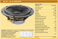Tonsil GDN 20/100/3 vs. Intertechnik MDS08 - porównanie