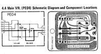 Wzmacniacz Marantz PM450 Jaki potencjometr głośności.