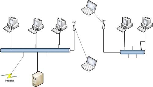 Sieć bez kabli. Dylemat(WiFi czy Powerline), jaki sprzęt?
