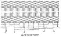 Szukam schematu uzwojenia - Scemat uzwojenia silnika DPC 100-2/16g S13