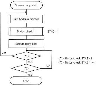 [Atmega16][asm]Graficzny wyświetlacz LCD.