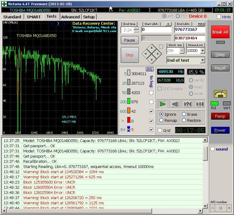 Hp dc7900 pci serial port