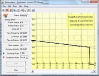 Bateria AA-PB9NC6B Samsung R522 dziwne objawy